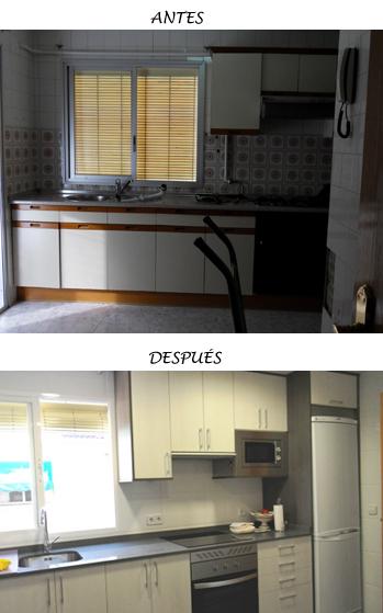 Reforma cocina Usera Madrid